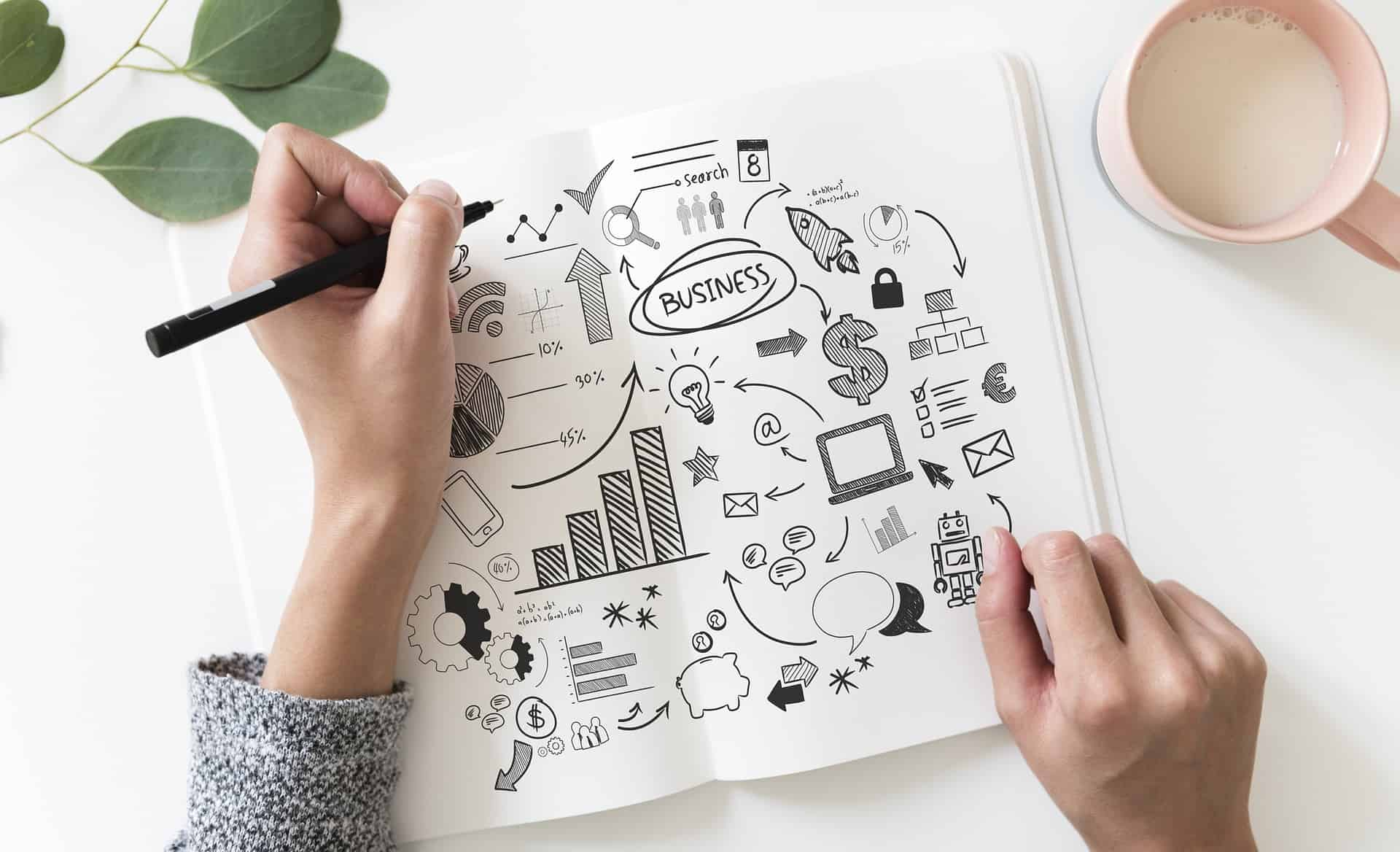 nachhaltige Start-ups